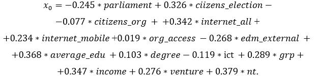 разложение первой главной компоненты по стандартизированным исходным факторам