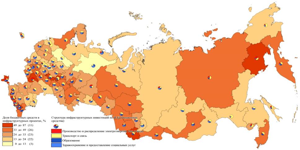 Распределение инфраструктурных инвестиций в основной капитал за счет бюджетных средств по субъектам Российской Федерации и их отраслевая структура за период 2006-2014 гг.