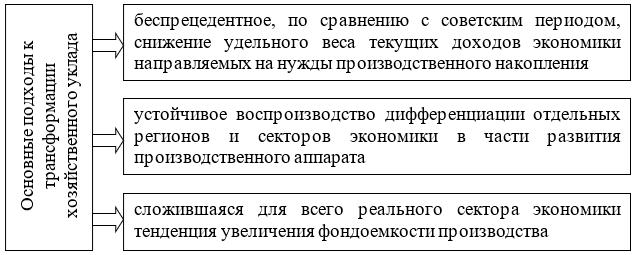 Основные подходы трансформации хозяйственного уклада регионов РФ