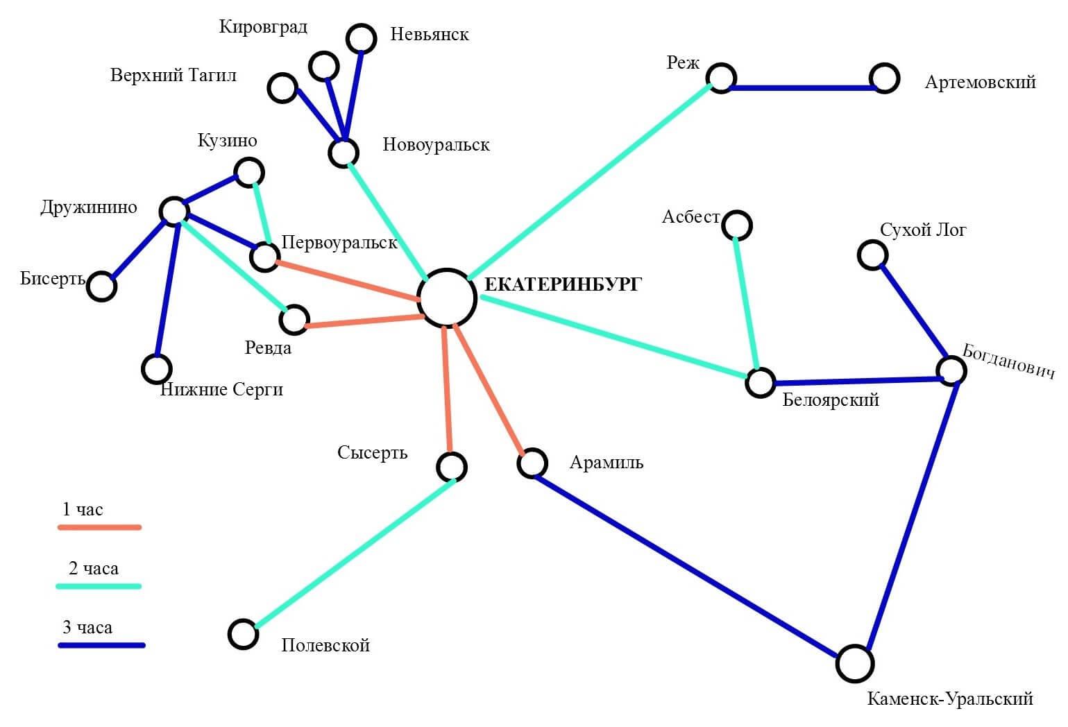 Отображение модели сети с изохронами пригородного железнодорожного пассажирского движения