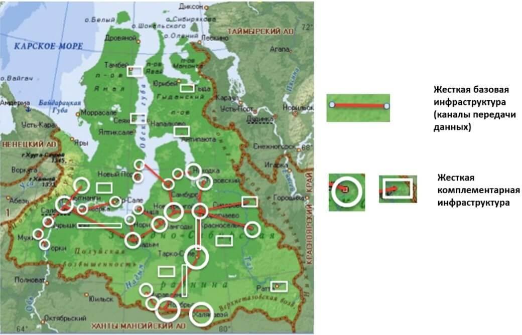 Структурирование цифровой инфраструктуры региона на базовую и комплементарную (на примере ЯНАО)