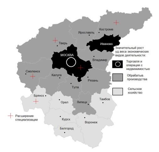Трансформация отраслевой структуры экономики регионов ЦФОв 2005–2016 гг.