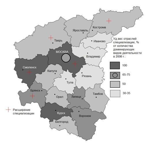 Удельный вес отраслей специализации среди доминирующих видов экономической деятельности регионов ЦФО в 2016 г., %