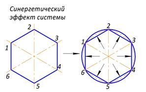 Рисунок 4. Диаграмма устойчивости (идеальный случай основания) при факторном равновероятностном наступления ПС при устойчивости системы (PSIST), стремящейся к 1,0, и вероятности наступления ПС (GSIST), стремящейся к 0,0.