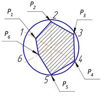 Диаграмма плоскости меридиана устойчивости (реальный случай основы)
