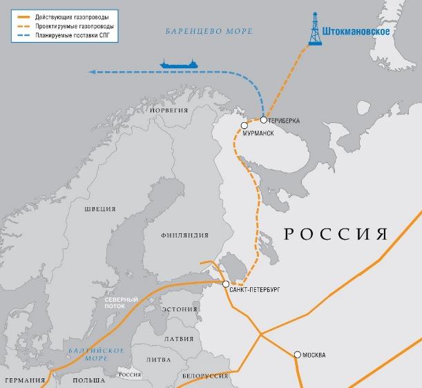 Проект Штокмановского газоконденсатного месторождения (ГКМ)